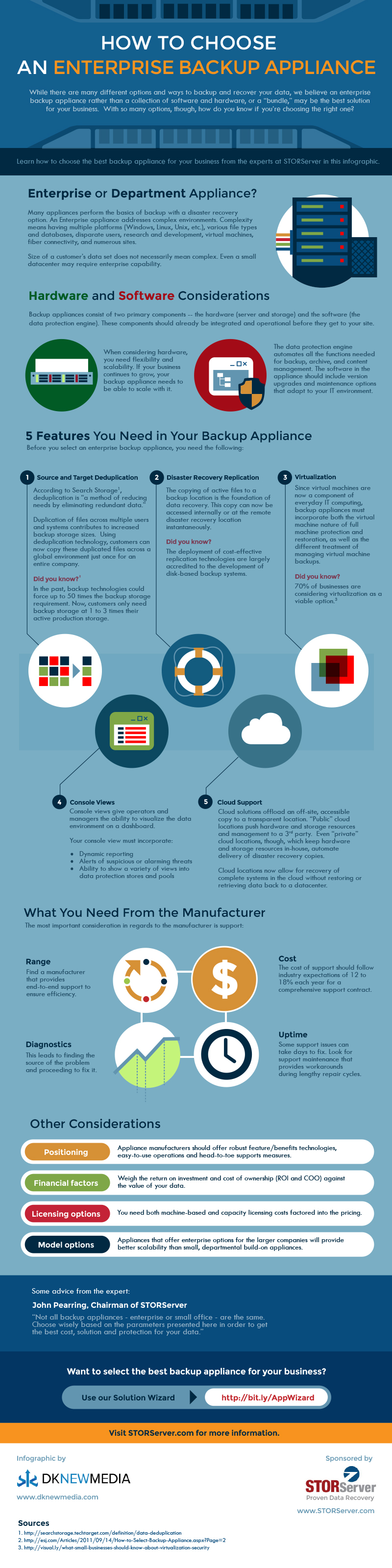 How to Choose an Enterprise Backup Appliance Guide Infographic
